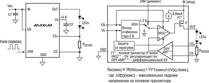 Компания Maxim выпускает линейные и импульсные драйверы светодиодов.  Выходной каскад линейных драйверов представляет...