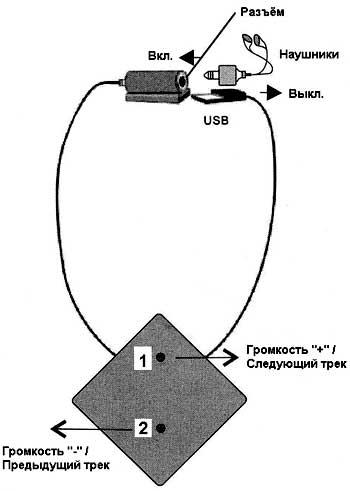 usb наушники схема