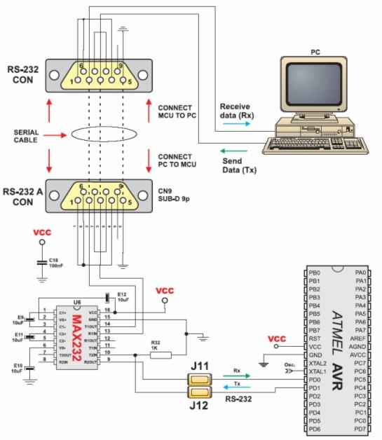 драйвер адаптера rs 485 232